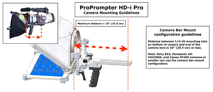 ProPrompter-Bar-Mounting-Guide