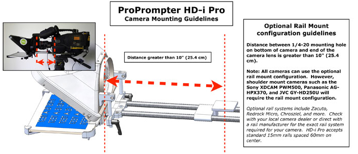ProPrompter-Rail-Mounting-Guide